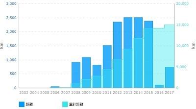2006-2017run.jpg