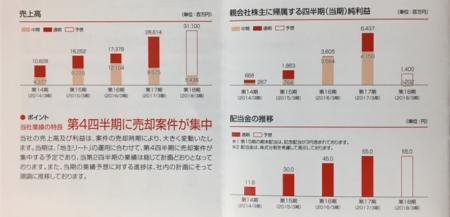 日本商業開発_2017⑥