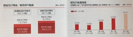 日本商業開発_2017⑦