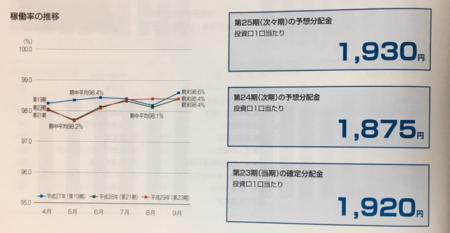 日本賃貸住宅投資法人_2017⑦