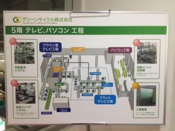 20171117-家電リサイクルセンター (9)