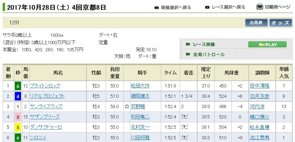 【払戻金】291028京都12R_2