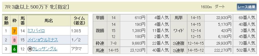 【払戻金】291104東京7R(三連複 的中)