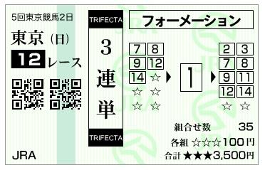 【馬券】291029東京12R