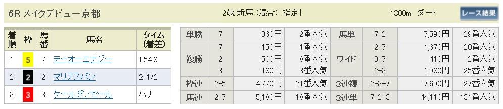 【払戻金】291111京都6R(長生式馬券術)