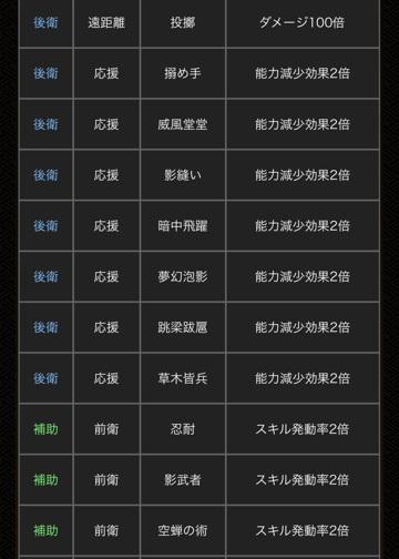 忍者殺手3