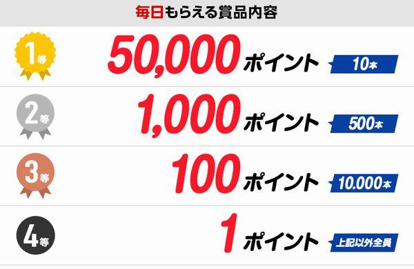 Yahoo ズバトクで年末大感謝くじ実施中 毎日抽選で1万名様に100ポイントプレゼント 12月22日まで こじナビ