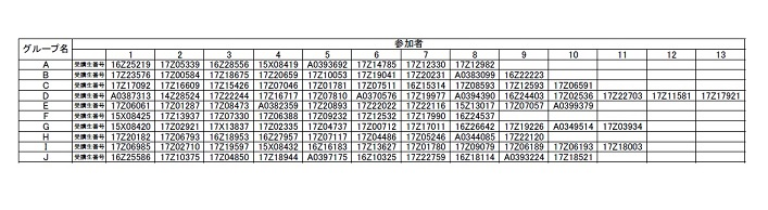 ゼミ名簿 掲示用(縮小)