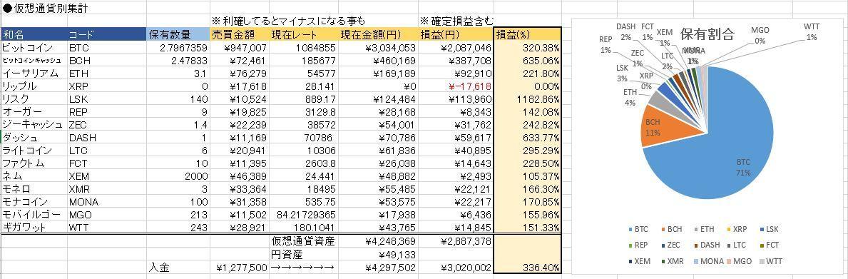 20171127仮想通貨状況