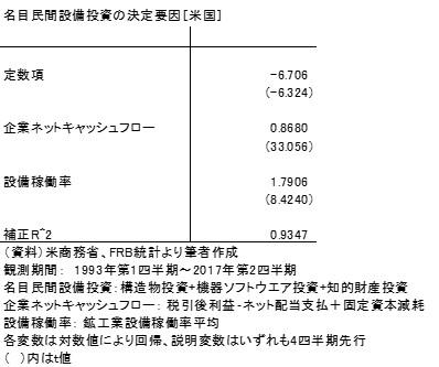 20171030表1