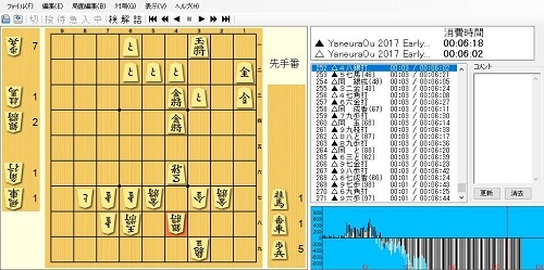 ぽんぽこ252手
