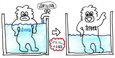 べきことのお風呂LT