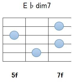 Ebdim7図3