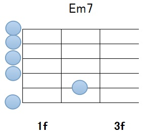 Em7図2