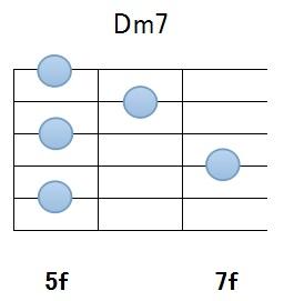 Dm7図4