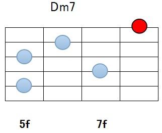 Dm7図10w_メロディ
