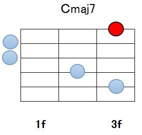 Cmaj7図6w_メロディ