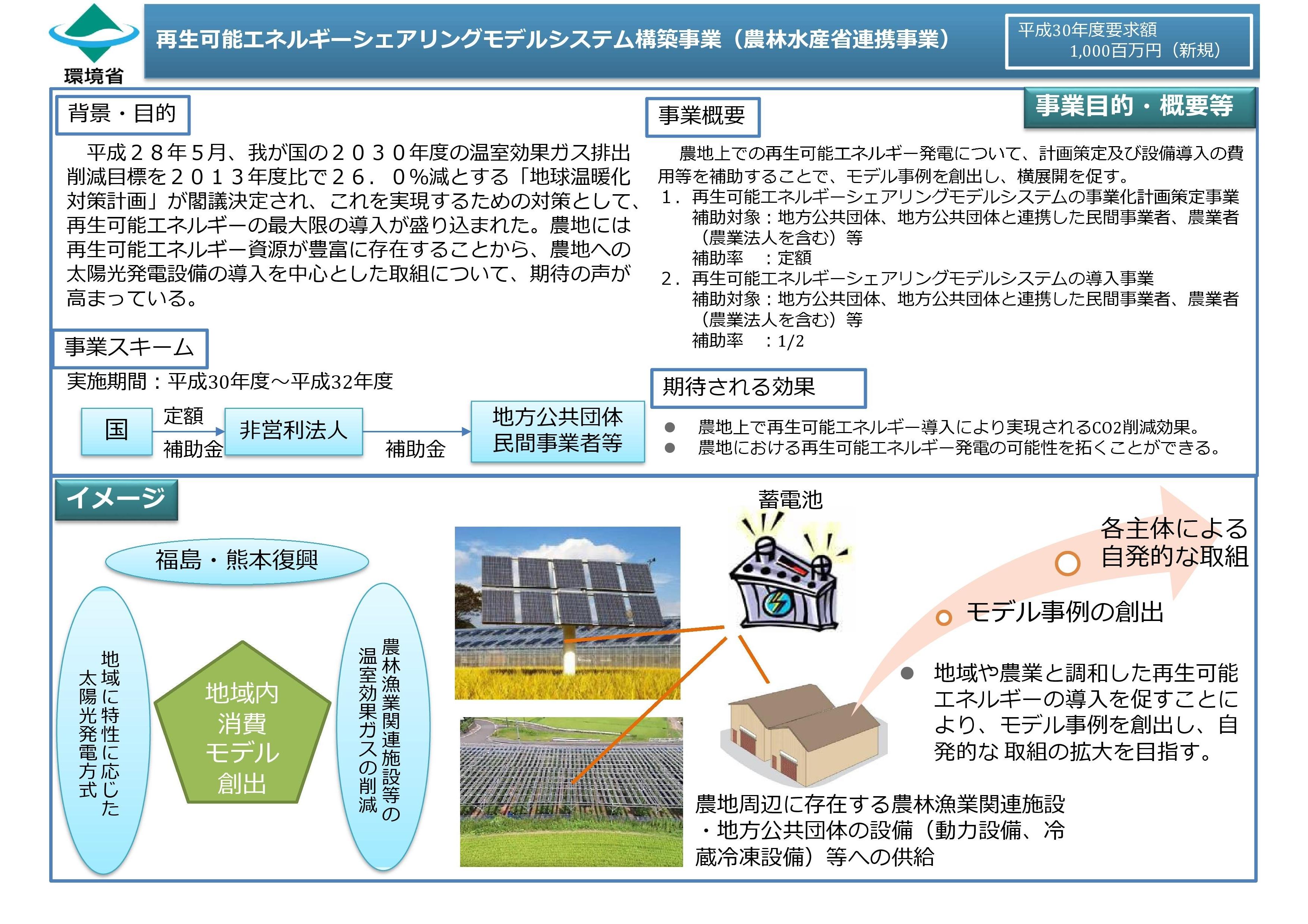 第2分冊 日本立法資料全集 【送...