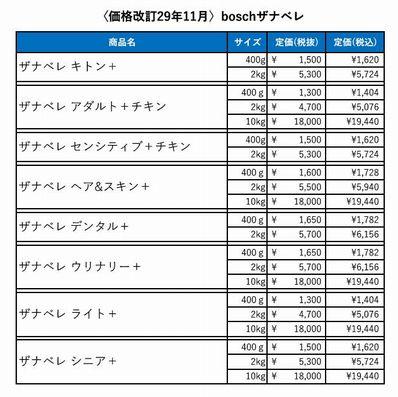 bosch価格改訂29年11月 (002)_2