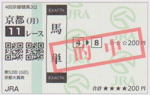 京都記念当たり馬券