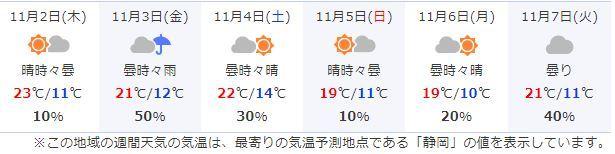 1103天気