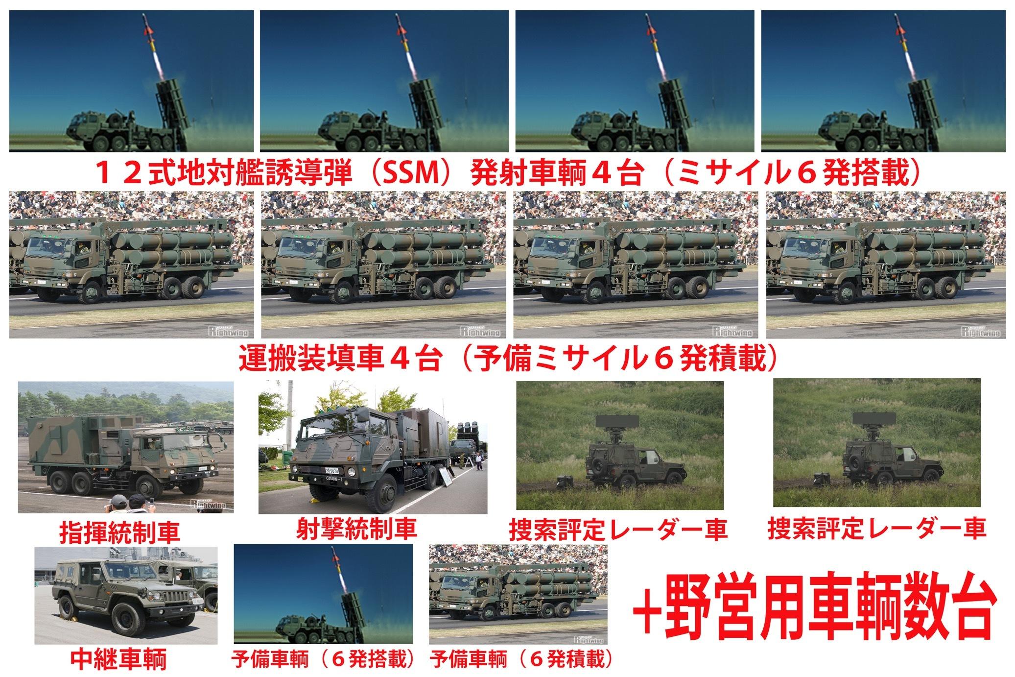 th_運用規模SSM2