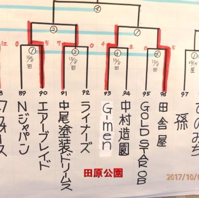 PA090148田原公園