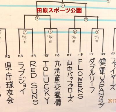 PA090151田原スポーツ組み合わせ