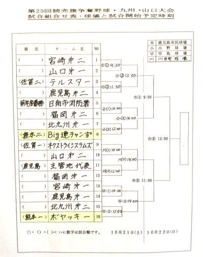 2017-10-20 09.58.07読売組み合わせ
