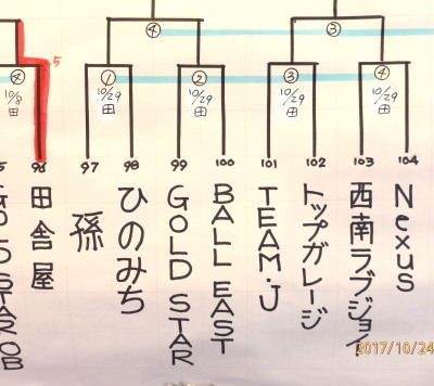 PA240268田原坂組み合わせ