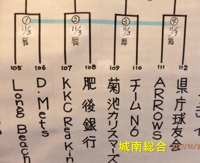 PA3003053日城南総合