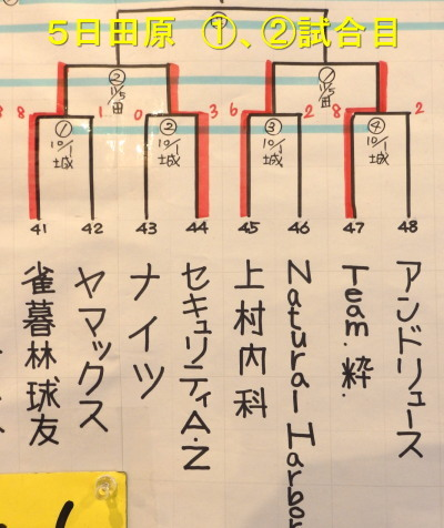 PA3003135日田原①、②試合目