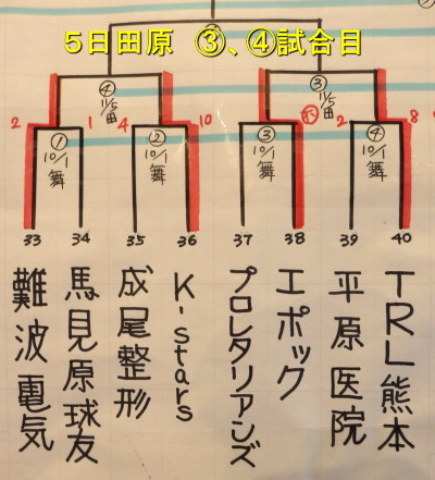 PA3003125日田原3、4試合目