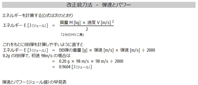 説明 弾速とパワー(ジュール値)の早見表