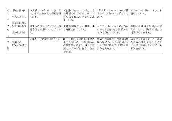 サービス評価総括表(2-4)-002