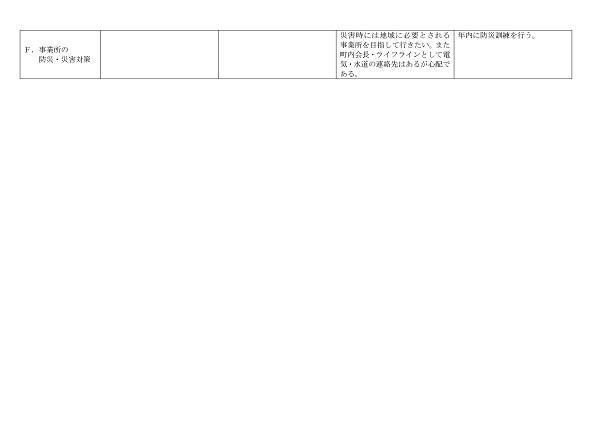 小規模多機能サービス評価総括表2