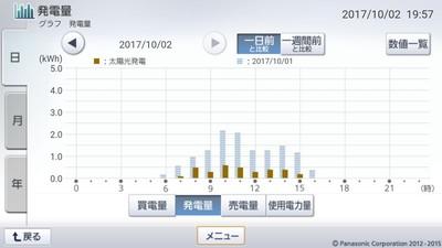 171002_グラフ