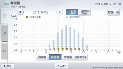 171012_グラフ