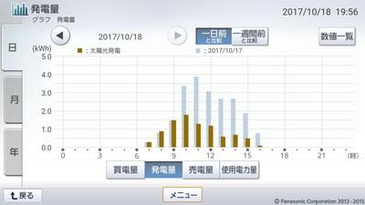 171018_グラフ