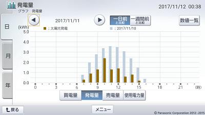 171111_グラフ