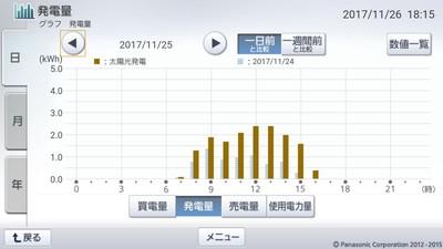171126_グラフ
