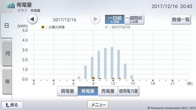171216_グラフ