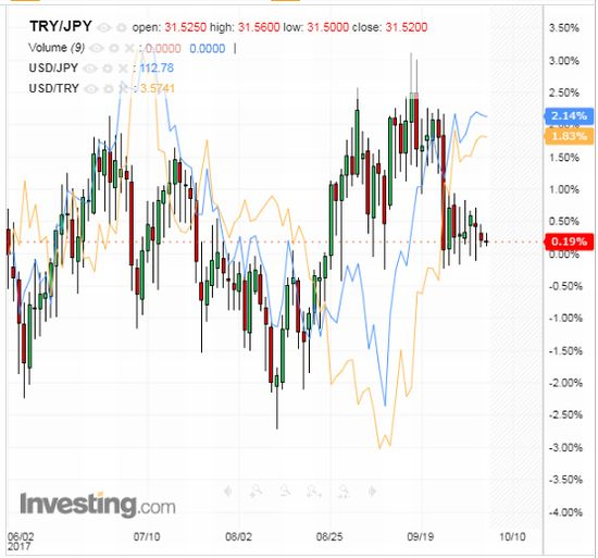 tryjpy_2017_10_05.jpg