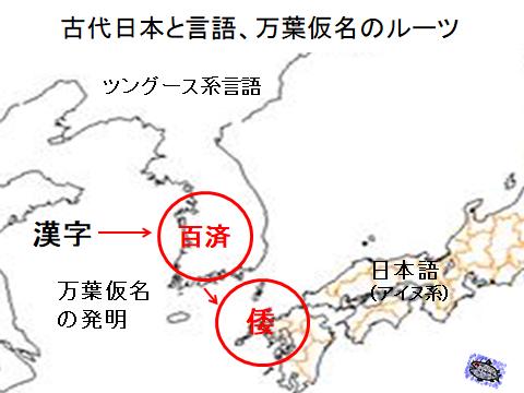 古代日本の言語