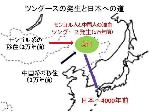 ツングースの発生と日本への道
