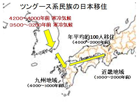 古代におけるツングース系民族の日本移住