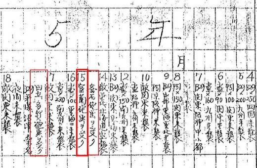 室蘭艦砲射撃歴日表1