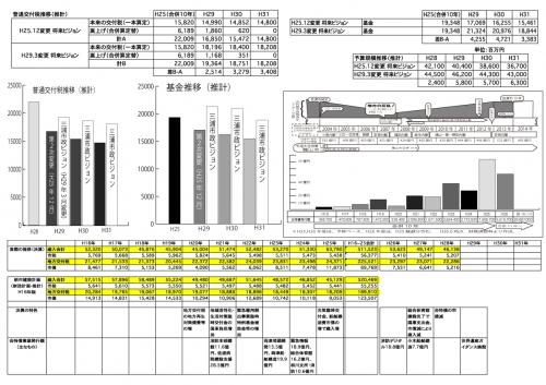 H29年12月議会一般質問資料1