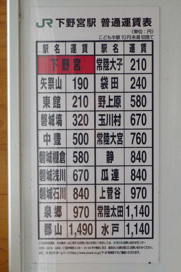 下野宮駅の運賃表