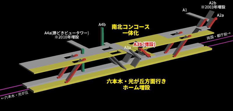 勝どき駅のホーム増設・南北コンコース一体化後の立体図